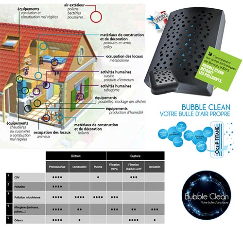 bubble-clean-purificateur-maison-voiture-certification